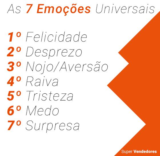 As-Emoções-Universais