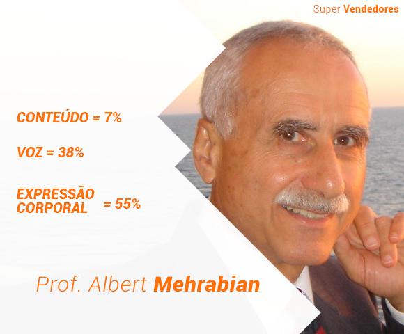 Prof. Albert Mehrabian - Comunicação verbal e não verbal