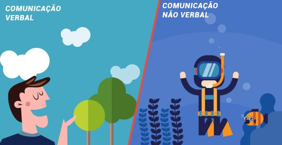 Existem duas formas de comunicação quando nós falamos: a verbal que são palavras que faladas e a não verbal que são os gestos, a expressão facial, as mãos, os braços e etc.